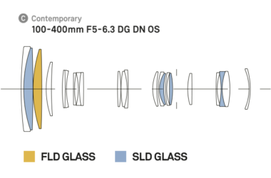 optical-design-scaled-380x250